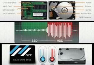 ventajas y desventagas discos duros-borrado certificado de datos madrid